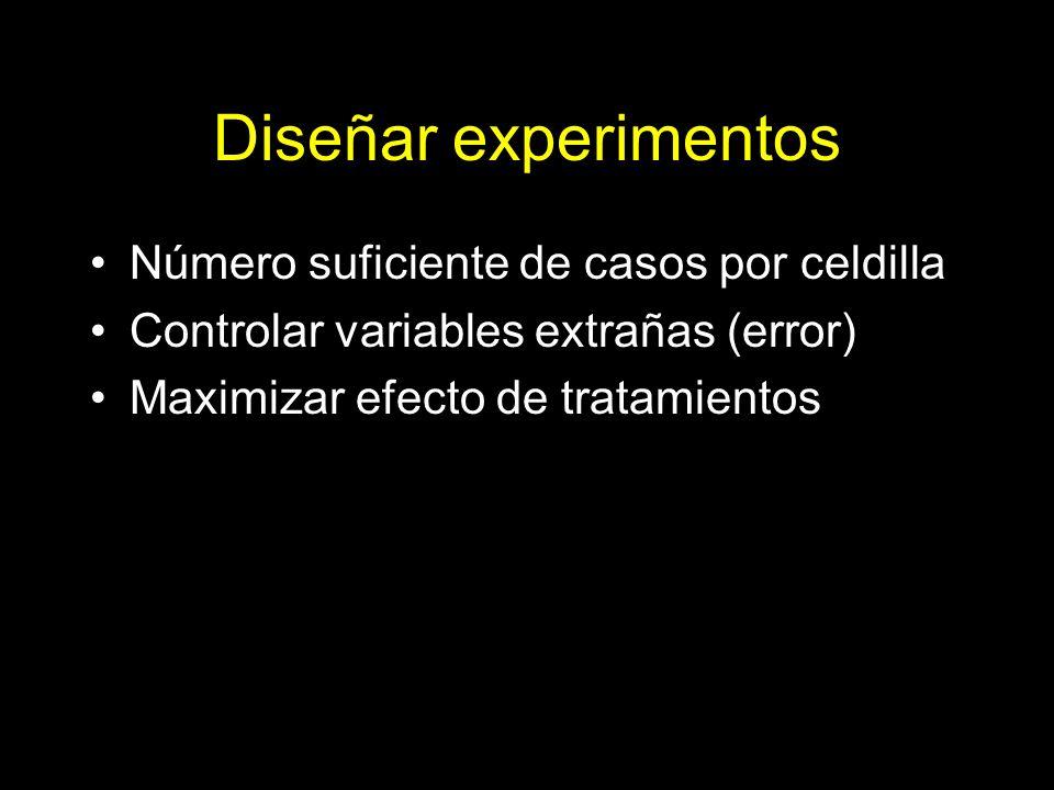 Diseñar experimentos Número suficiente de casos por celdilla Controlar variables extrañas (error) Maximizar efecto de tratamientos