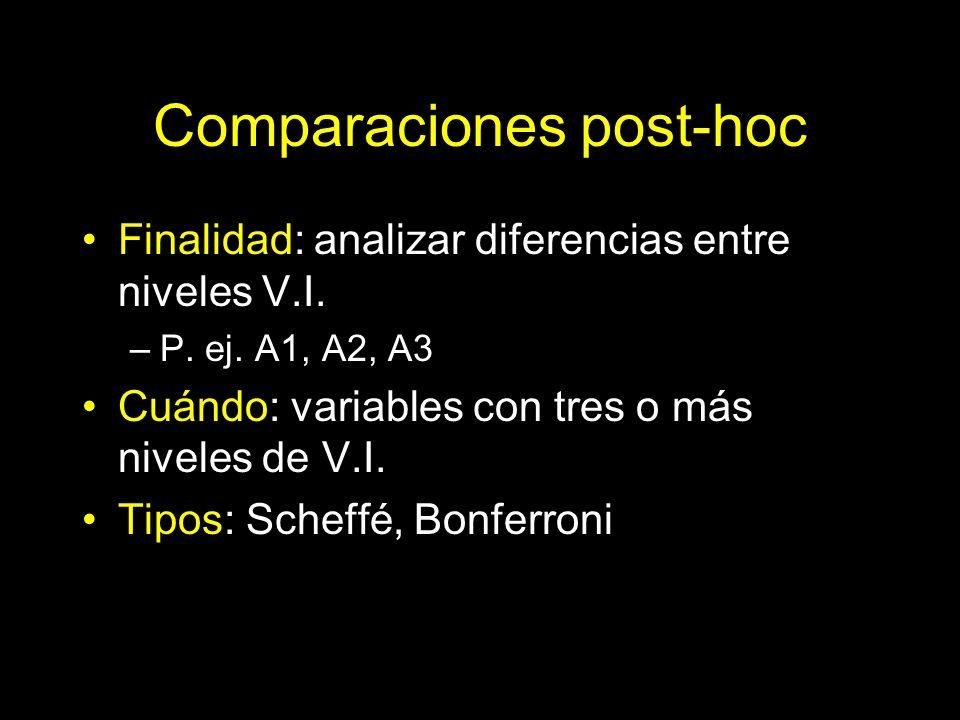Comparaciones post-hoc Finalidad: analizar diferencias entre niveles V.I. –P. ej. A1, A2, A3 Cuándo: variables con tres o más niveles de V.I. Tipos: S