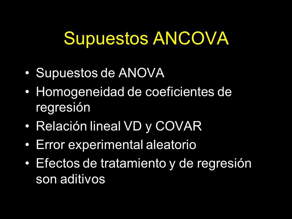Supuestos ANCOVA Supuestos de ANOVA Homogeneidad de coeficientes de regresión Relación lineal VD y COVAR Error experimental aleatorio Efectos de trata