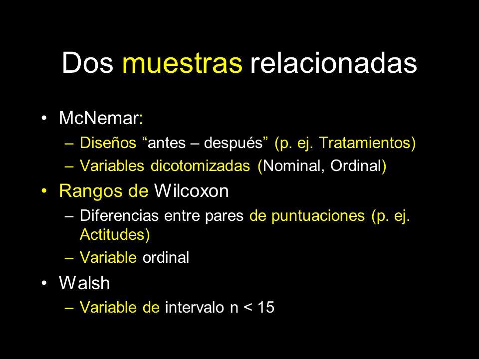 Dos muestras relacionadas McNemar: –Diseños antes – después (p. ej. Tratamientos) –Variables dicotomizadas (Nominal, Ordinal) Rangos de Wilcoxon –Dife