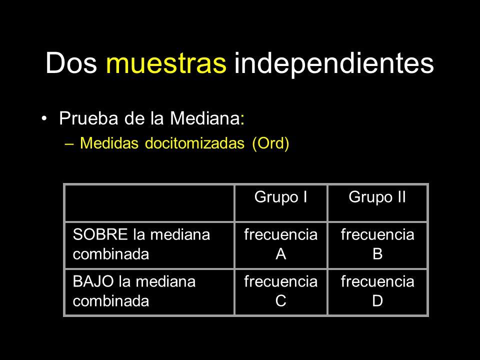 Dos muestras independientes Prueba de la Mediana: –Medidas docitomizadas (Ord) Grupo IGrupo II SOBRE la mediana combinada frecuencia A frecuencia B BA