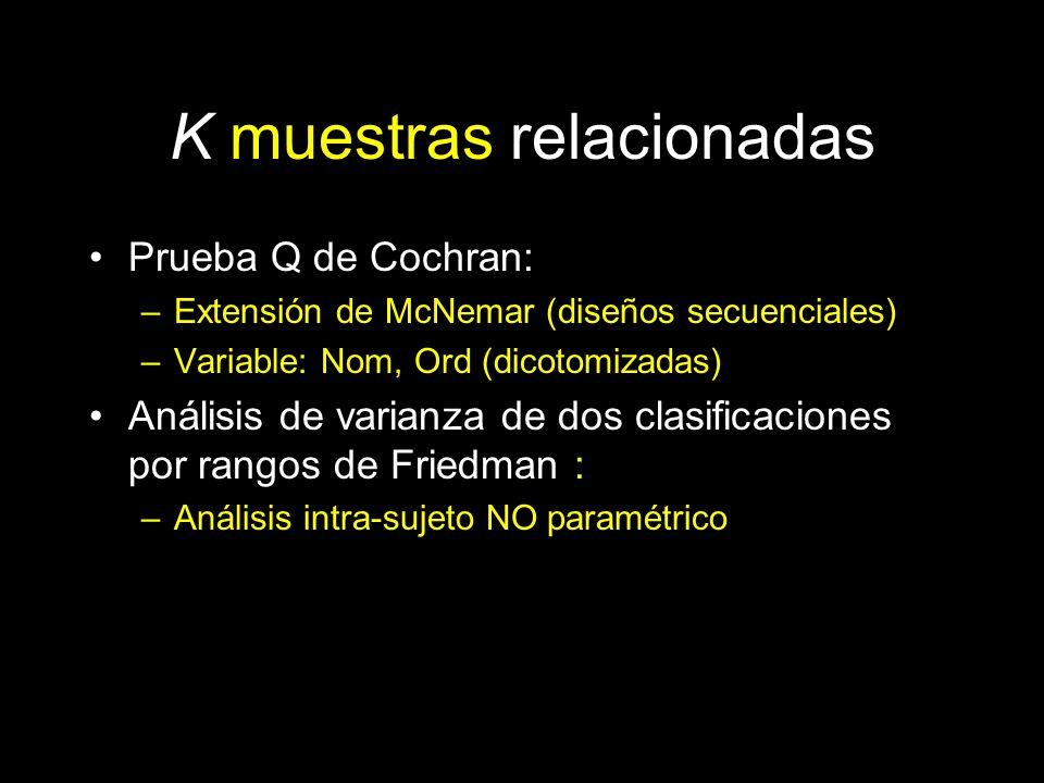 K muestras relacionadas Prueba Q de Cochran: –Extensión de McNemar (diseños secuenciales) –Variable: Nom, Ord (dicotomizadas) Análisis de varianza de