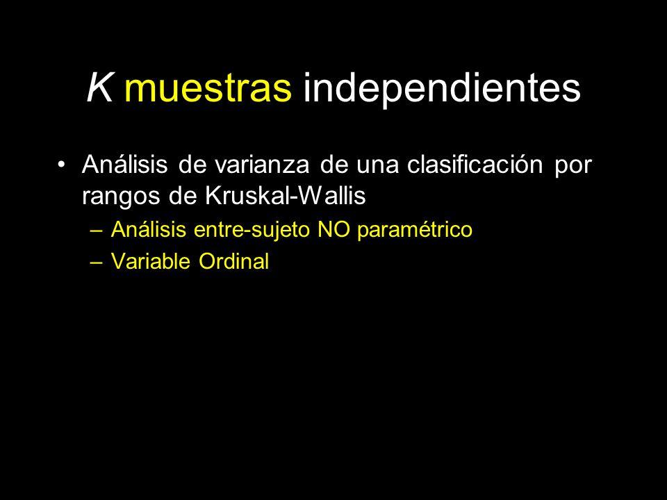 K muestras independientes Análisis de varianza de una clasificación por rangos de Kruskal-Wallis –Análisis entre-sujeto NO paramétrico –Variable Ordin