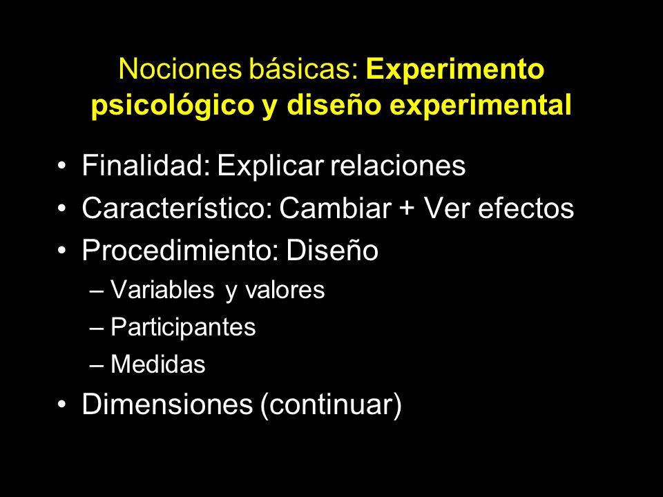 Nociones básicas: Experimento psicológico y diseño experimental Finalidad: Explicar relaciones Característico: Cambiar + Ver efectos Procedimiento: Di