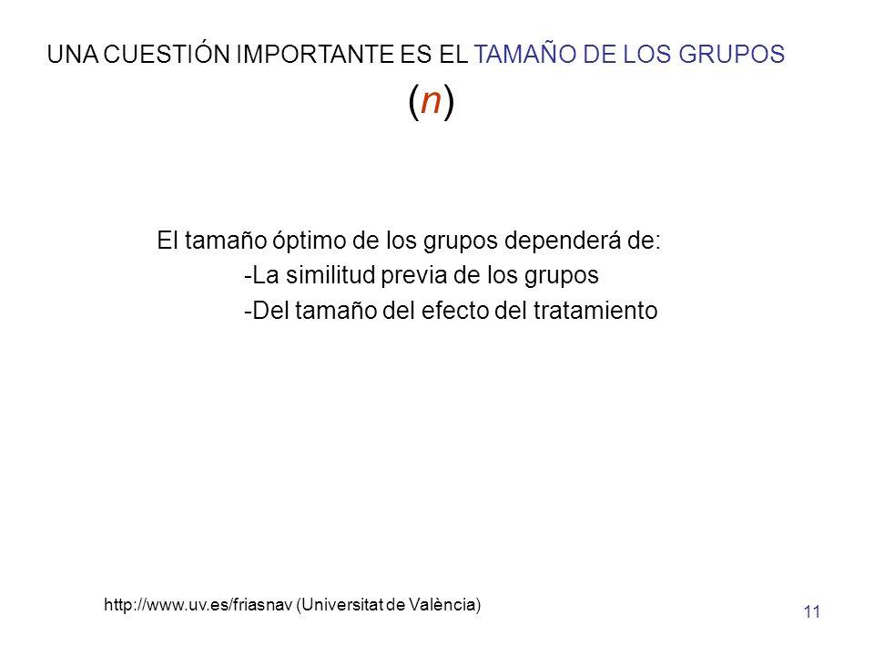 http://www.uv.es/friasnav (Universitat de València) 11 UNA CUESTIÓN IMPORTANTE ES EL TAMAÑO DE LOS GRUPOS (n) El tamaño óptimo de los grupos dependerá