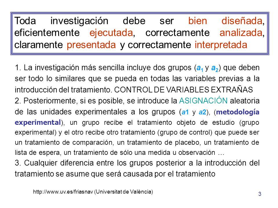 http://www.uv.es/friasnav (Universitat de València) 4 Técnicas de control de varianza sistemática secundaria Cuantos más similares sean los grupos previamente al tratamiento MAYOR SERÁ EL CONTROL DE VARIABLES EXTRAÑAS