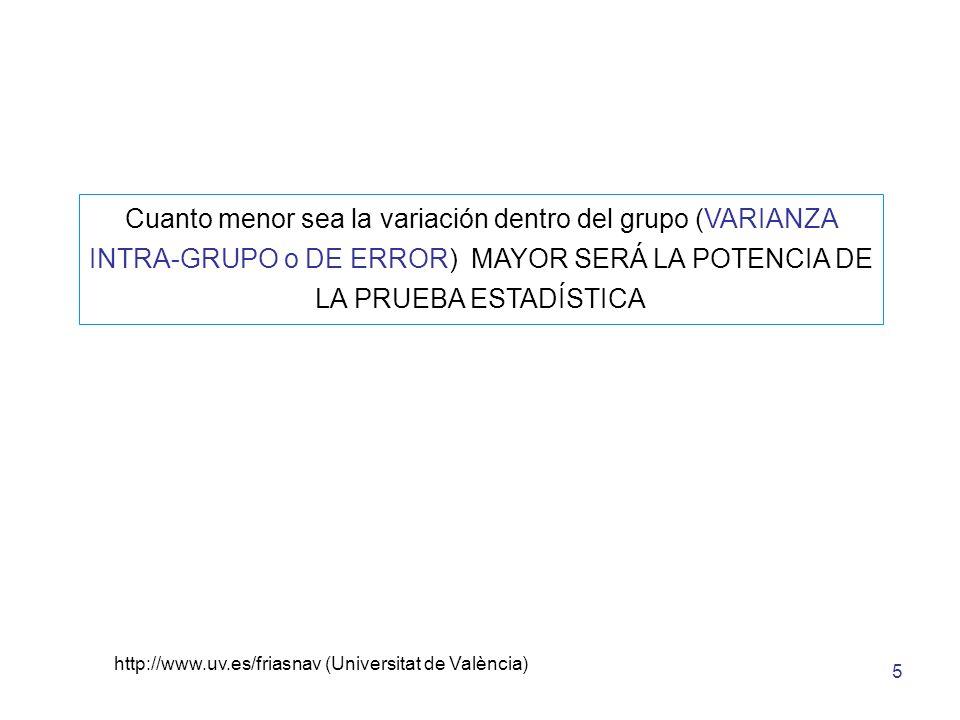 http://www.uv.es/friasnav (Universitat de València) 5 Cuanto menor sea la variación dentro del grupo (VARIANZA INTRA-GRUPO o DE ERROR) MAYOR SERÁ LA P