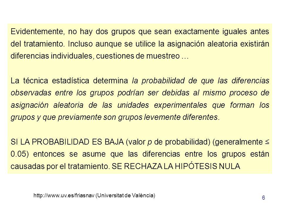 http://www.uv.es/friasnav (Universitat de València) 7 Valor p de probabilidad La meta del análisis estadístico es calcular la probabilidad de que las diferencias observadas sean debidas al mismo proceso de asignación aleatoria.