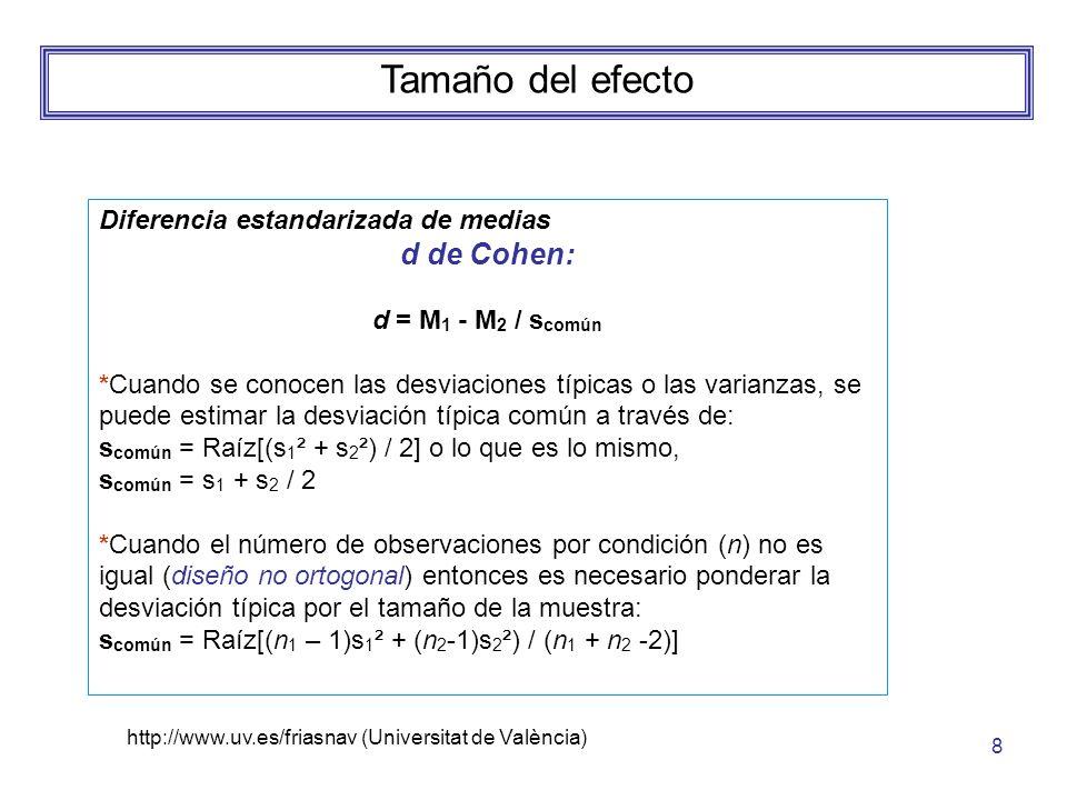 http://www.uv.es/friasnav (Universitat de València) 9 Utilidad sustantiva Cohen (1988) sugirió que: *valores de d = 0.2 se consideran pequeños *valores de d = 0.5 son medianos y *valores de d = 0.8 ó más son grandes En términos de desviaciones típicas, un tamaño del efecto medio señala que el grupo de tratamiento se sitúa media desviación típica por encima del grupo de control.