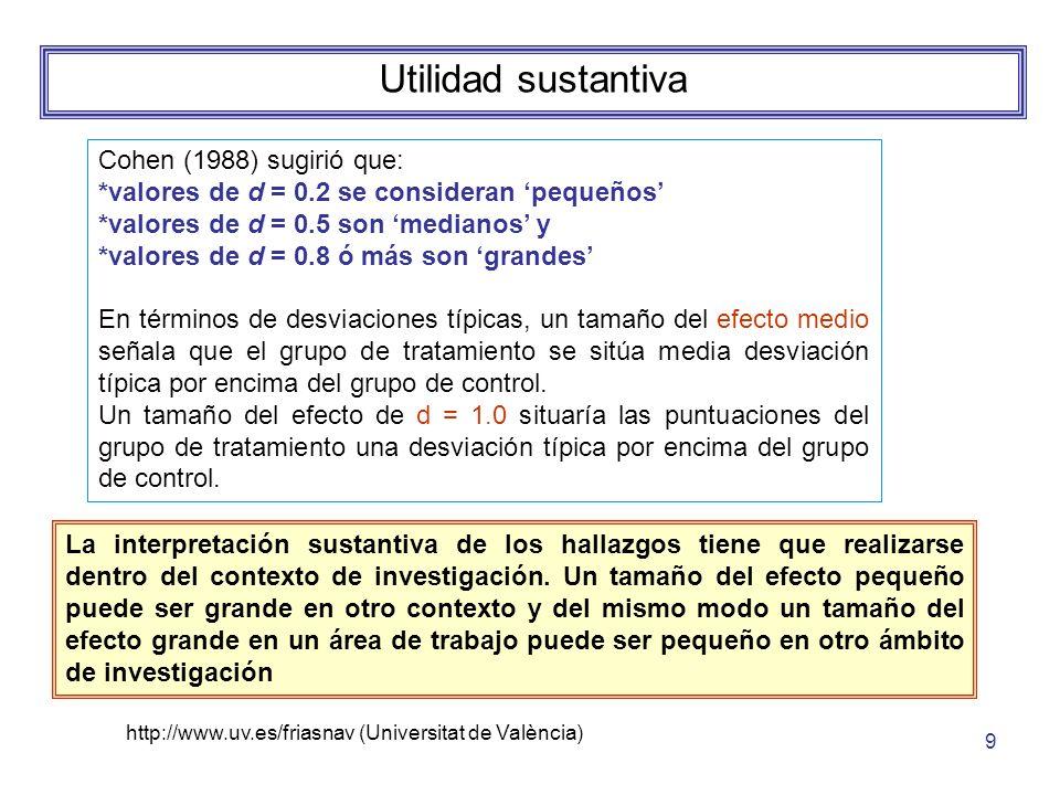 http://www.uv.es/friasnav (Universitat de València) 9 Utilidad sustantiva Cohen (1988) sugirió que: *valores de d = 0.2 se consideran pequeños *valore