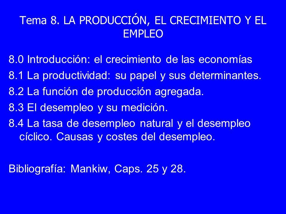 Tema 8. LA PRODUCCIÓN, EL CRECIMIENTO Y EL EMPLEO 8.0 Introducción: el crecimiento de las economías 8.1 La productividad: su papel y sus determinantes