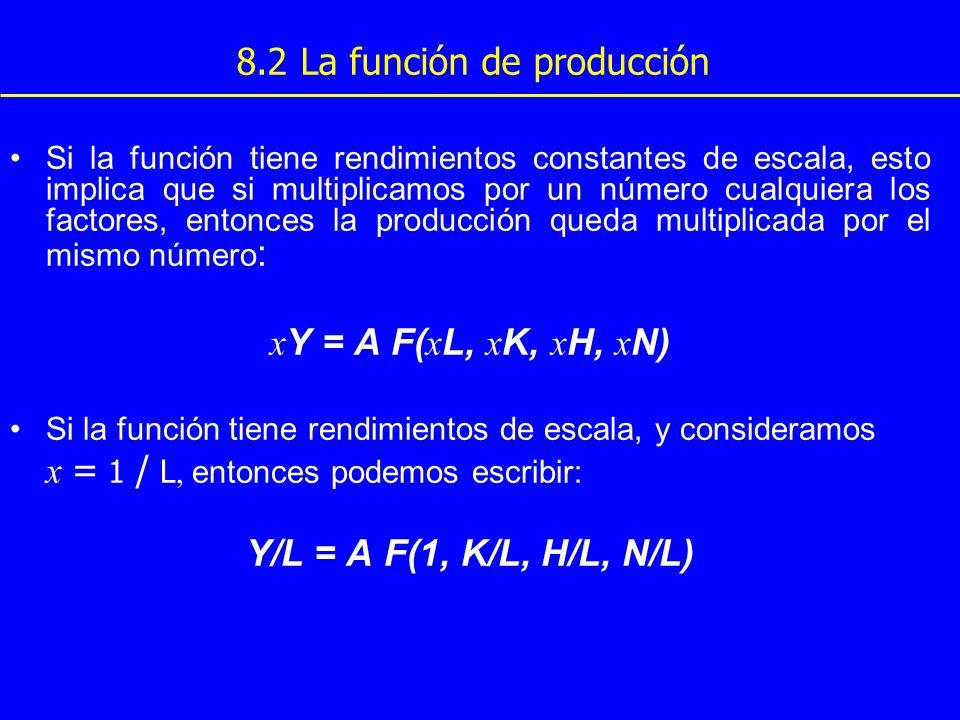 8.2 La función de producción Si la función tiene rendimientos constantes de escala, esto implica que si multiplicamos por un número cualquiera los fac