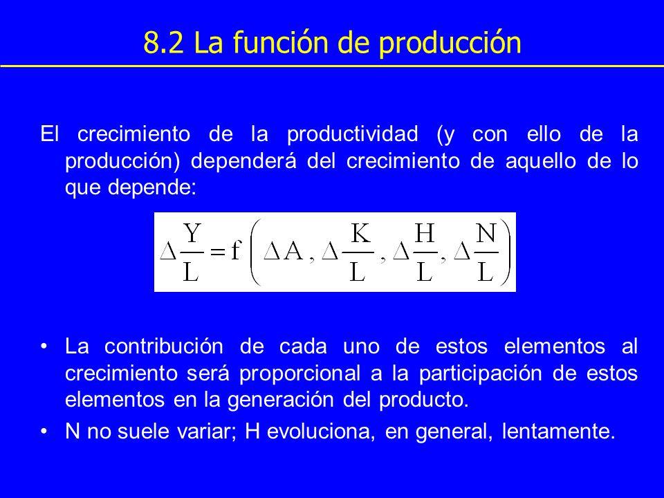 8.2 La función de producción El crecimiento de la productividad (y con ello de la producción) dependerá del crecimiento de aquello de lo que depende:
