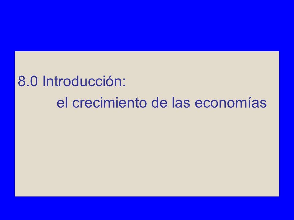 8.0 Introducción: el crecimiento de las economías Existen enormes diferencias entre los niveles de vida de los distintos países.