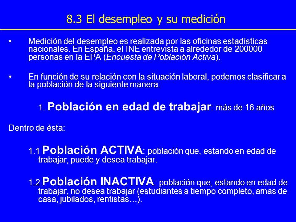 8.3 El desempleo y su medición Medición del desempleo es realizada por las oficinas estadísticas nacionales. En España, el INE entrevista a alrededor