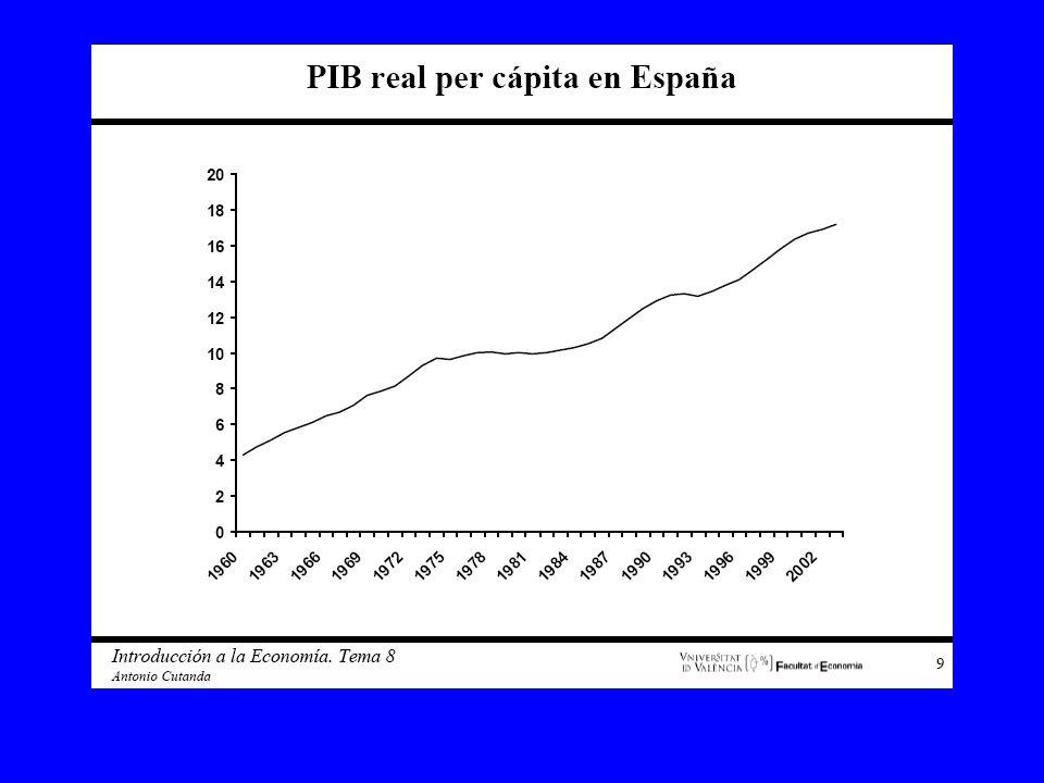 8.0 Introducción: el crecimiento de las economías En el gráfico anterior se observa que, si bien la tendencia de la producción per capita es, indudablemente creciente, existen periodos durante los cuales la producción per capita cae, para luego recuperarse.