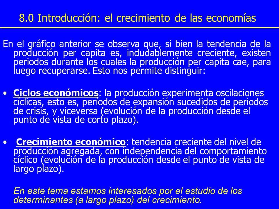 8.0 Introducción: el crecimiento de las economías En el gráfico anterior se observa que, si bien la tendencia de la producción per capita es, indudabl