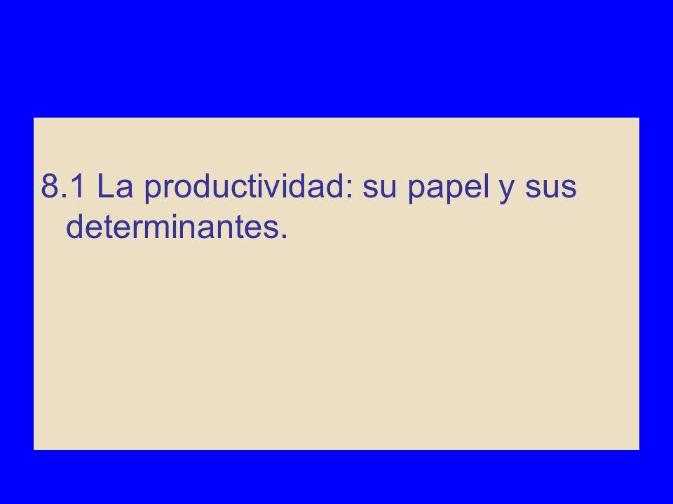 8.1 La productividad: su papel y sus determinantes Las grandes diferencias que existen entre los niveles de vida en todo el mundo dependen, fundamentalmente, de las diferencias en productividad.