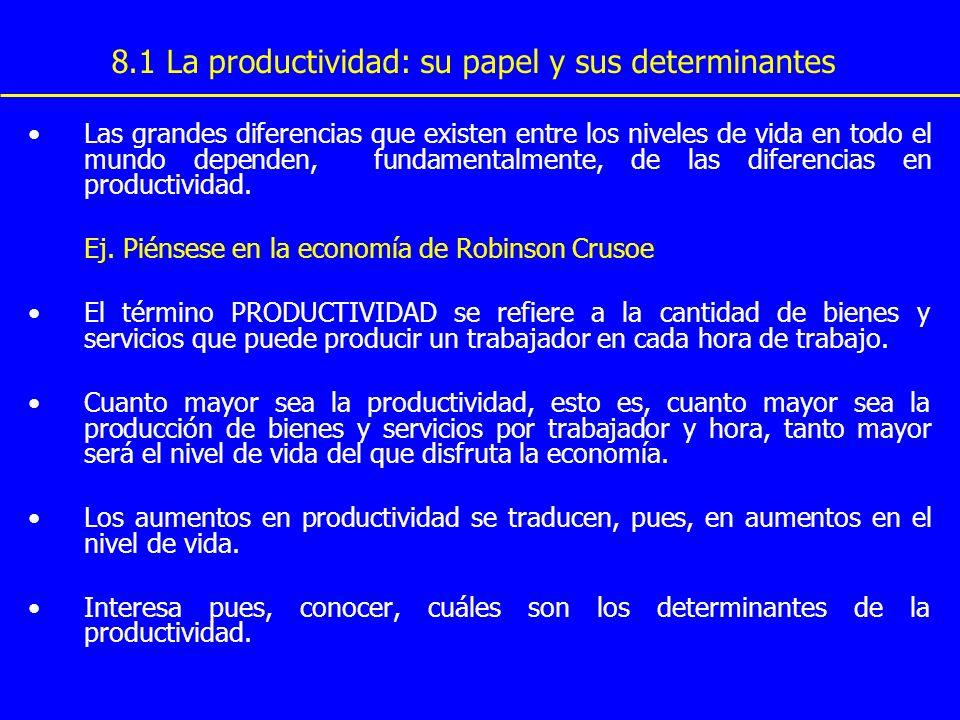8.1 La productividad: su papel y sus determinantes Determinantes de la productividad: - Capital físico - Capital humano - Recursos naturales - Conocimientos tecnológicos.