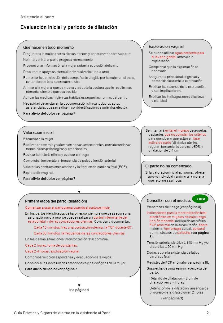 Guía Práctica y Signos de Alarma en la Asistencia al Parto 3 Progreso < 2 cm Considerar cesárea Progreso > 2 cm Exploración vaginal cada 2-4 horas (página 2) Progreso < 1 cm: diagnóstico de prolongación de la fase de dilatación.