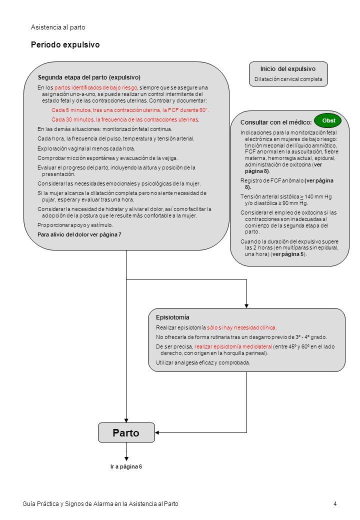 Guía Práctica y Signos de Alarma en la Asistencia al Parto 5 Asistencia al parto Prolongación de la segunda etapa del parto (expulsivo) Realizar exploración vaginal.