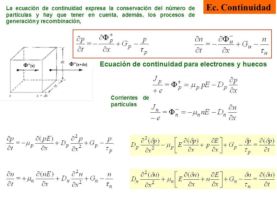 (x+dx) (x) Corrientes de partículas Ec. Continuidad La ecuación de continuidad expresa la conservación del número de partículas y hay que tener en cue