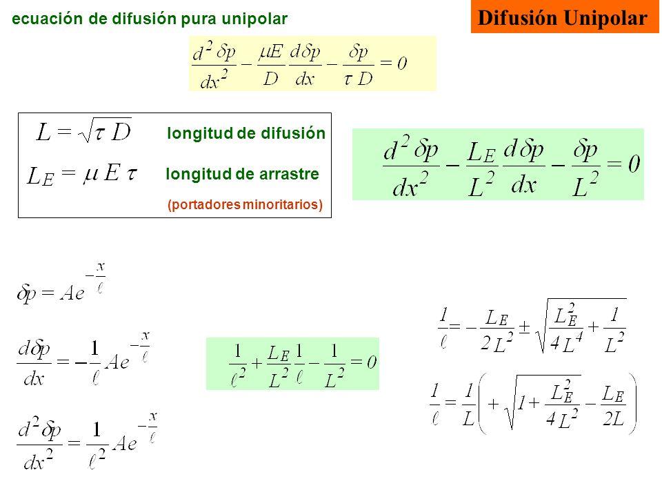 Difusión Unipolar ecuación de difusión pura unipolar longitud de difusión longitud de arrastre (portadores minoritarios)