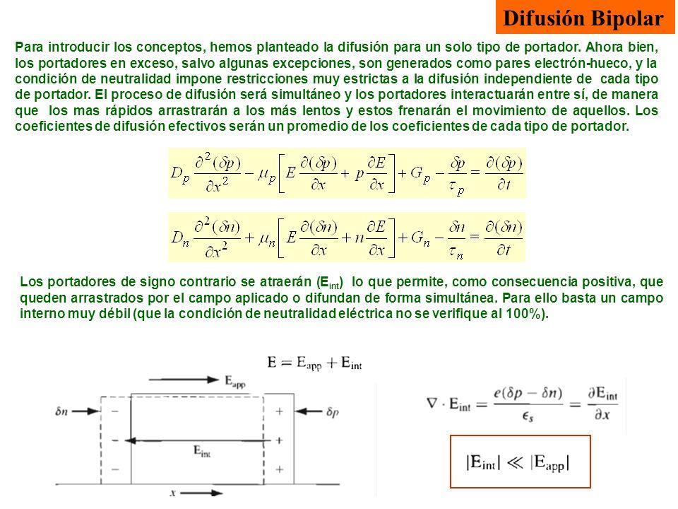 Difusión Bipolar Para introducir los conceptos, hemos planteado la difusión para un solo tipo de portador. Ahora bien, los portadores en exceso, salvo