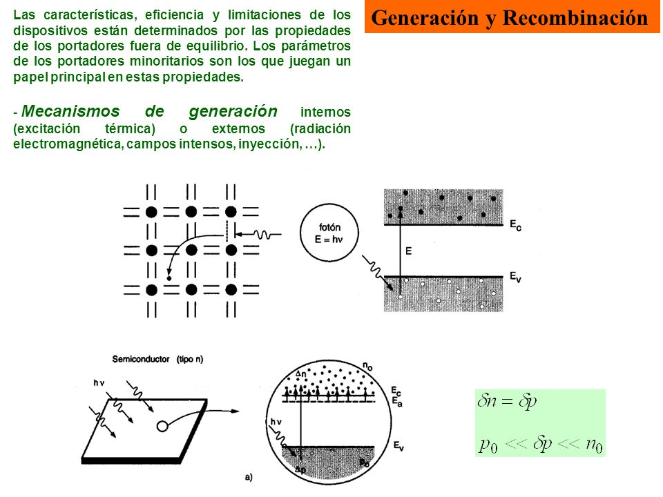 Generación y Recombinación Tasa de generación en procesos de absorción óptica = coeficiente de absorción = coeficiente de absorción 0 R T x (x) (x+dx) S dx Fotones absorbidos en dV=SdxPortadores generados en dV=Sdx