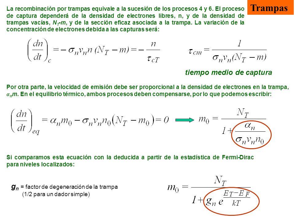 Trampas La recombinación por trampas equivale a la sucesión de los procesos 4 y 6. El proceso de captura dependerá de la densidad de electrones libres