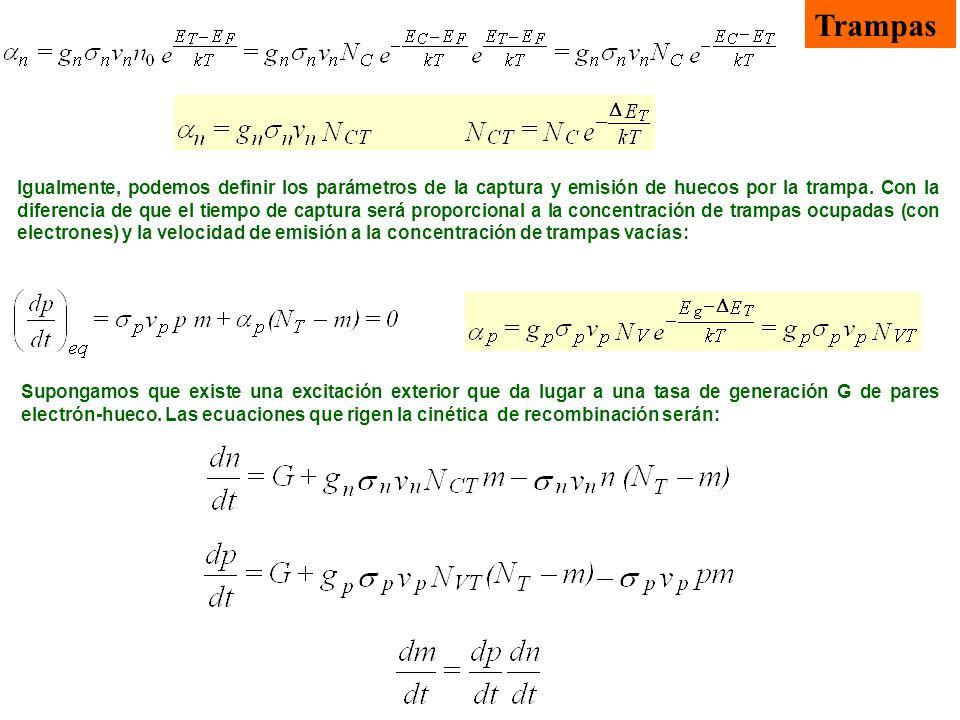 Trampas Igualmente, podemos definir los parámetros de la captura y emisión de huecos por la trampa. Con la diferencia de que el tiempo de captura será