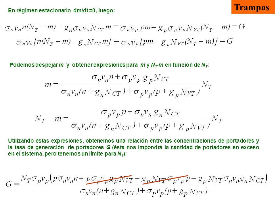 Trampas En régimen estacionario dm/dt =0, luego: Podemos despejar m y obtener expresiones para m y N T -m en función de N T : Utilizando estas expresiones, obtenemos una relación entre las concentraciones de portadores y la tasa de generación de portadores G (ésta nos impondrá la cantidad de portadores en exceso en el sistema, pero tenemos un límite para N T ):