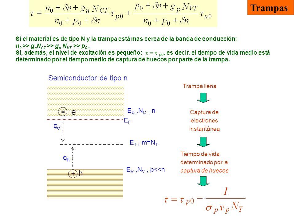 Trampas Si el material es de tipo N y la trampa está mas cerca de la banda de conducción: n 0 >> g n N CT >> g p N VT >> p 0. Si, además, el nivel de