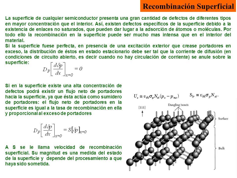 Recombinación Superficial La superficie de cualquier semiconductor presenta una gran cantidad de defectos de diferentes tipos en mayor concentración que el interior.
