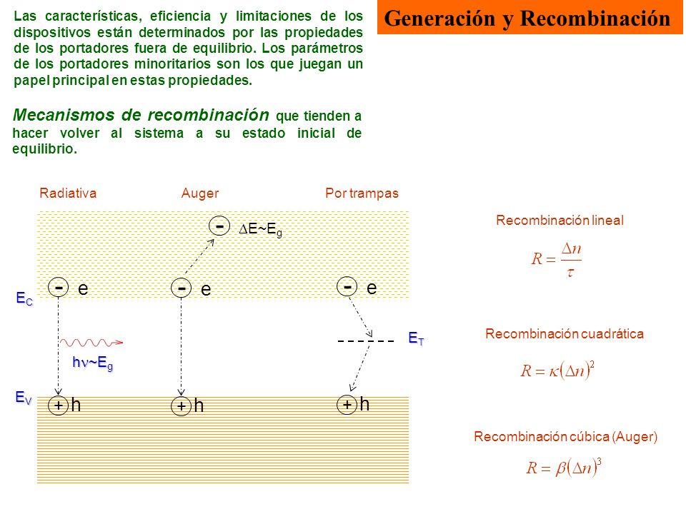 Generación y Recombinación Tiempo de relajación (colisiones) Tiempo de vida (recombinación radiativa o no) h >E g h >E g - e + h Generación Termalización h ~ E g h ~ E g Recombinación
