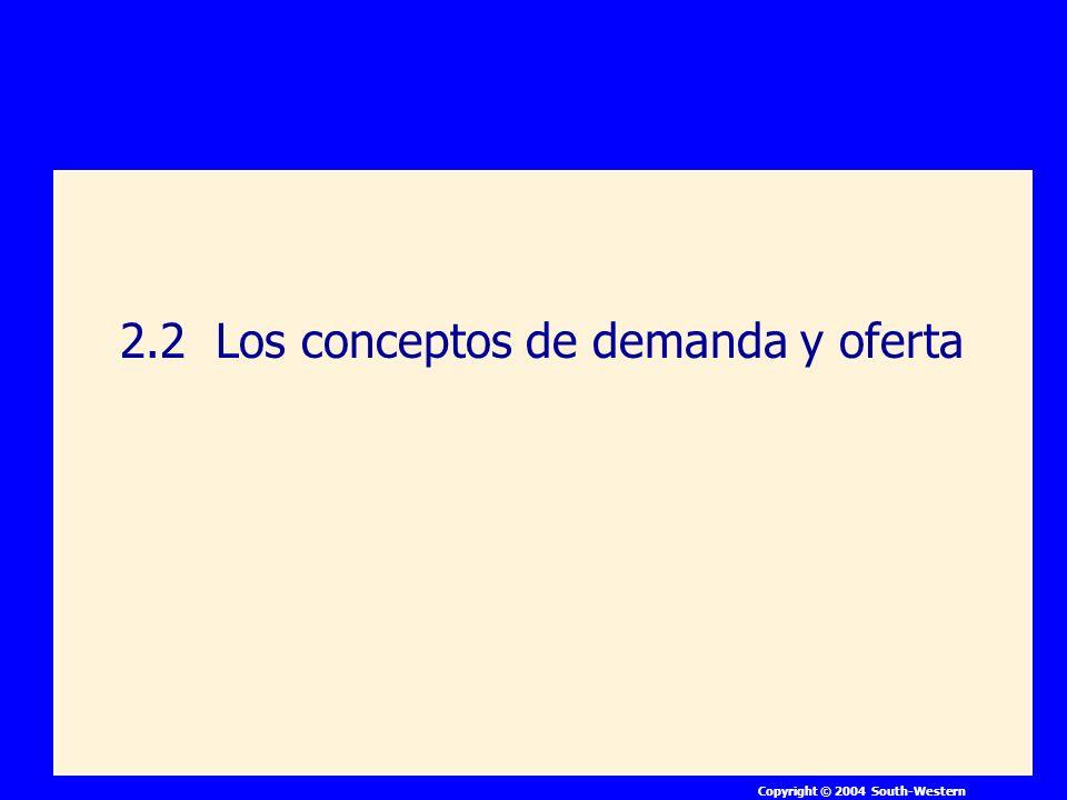 Copyright © 2004 South-Western 2.2 Los conceptos de demanda y oferta
