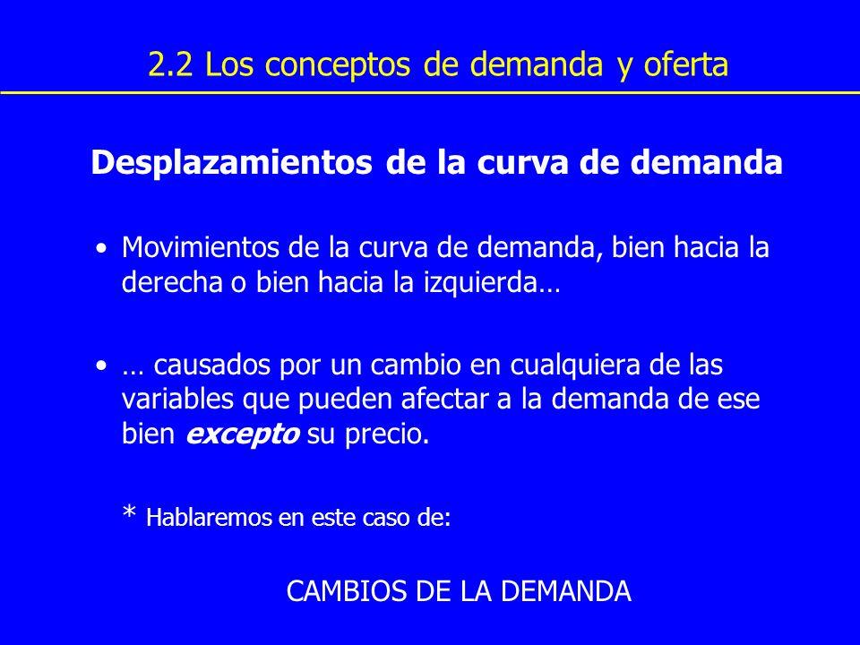 Desplazamientos de la curva de demanda Movimientos de la curva de demanda, bien hacia la derecha o bien hacia la izquierda… … causados por un cambio e