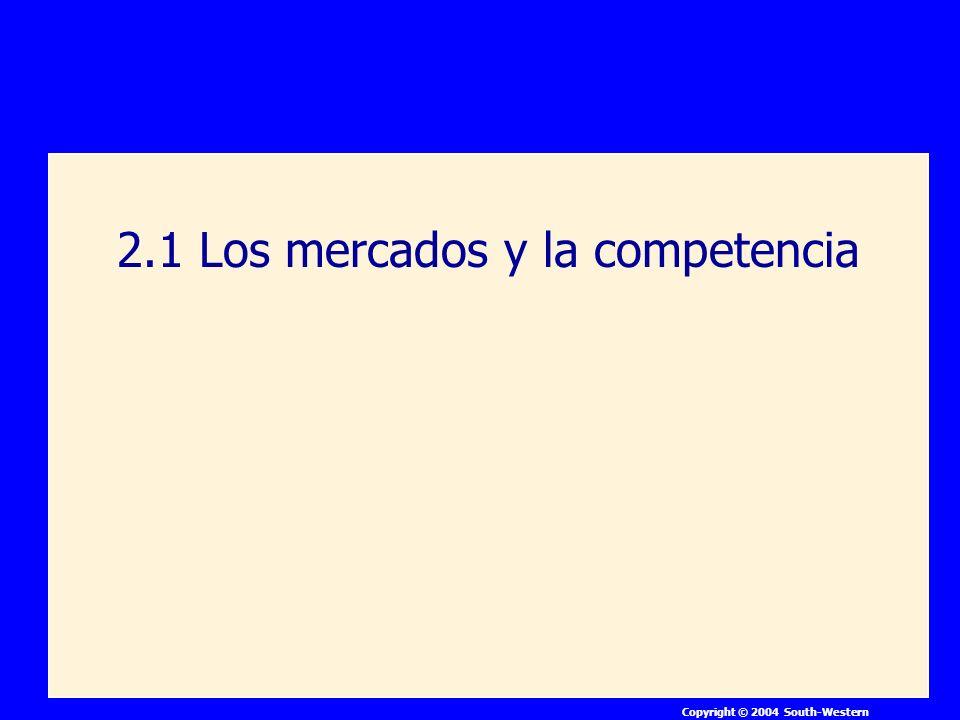 Copyright © 2004 South-Western 2.1 Los mercados y la competencia