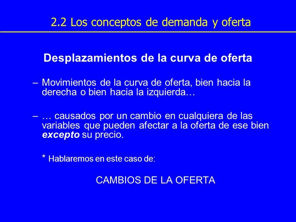 Desplazamientos de la curva de oferta –Movimientos de la curva de oferta, bien hacia la derecha o bien hacia la izquierda… –… causados por un cambio e