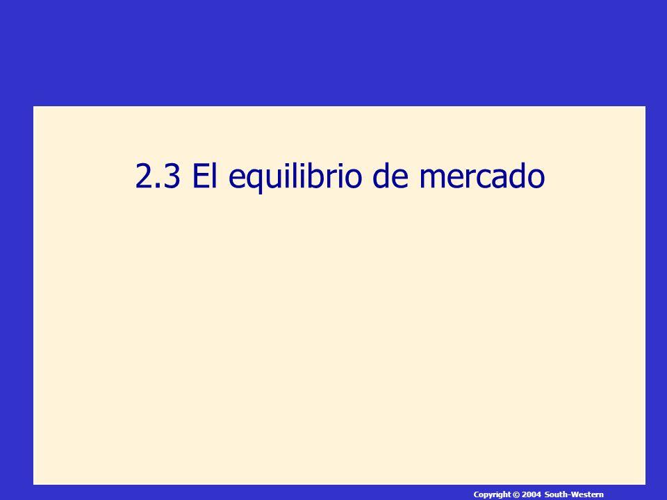Copyright © 2004 South-Western 2.3 El equilibrio de mercado