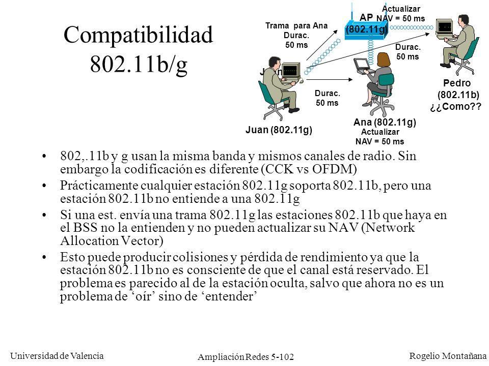 Universidad de Valencia Rogelio Montañana Ampliación Redes 5-102 Compatibilidad 802.11b/g 802,.11b y g usan la misma banda y mismos canales de radio.