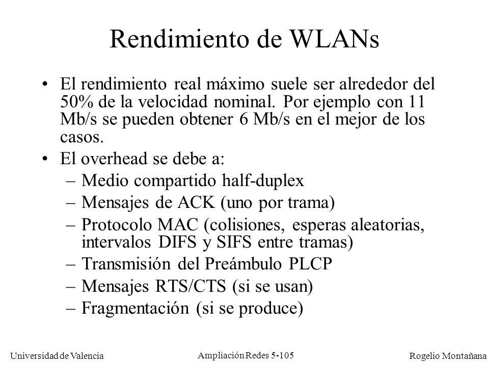 Universidad de Valencia Rogelio Montañana Ampliación Redes 5-105 Rendimiento de WLANs El rendimiento real máximo suele ser alrededor del 50% de la vel