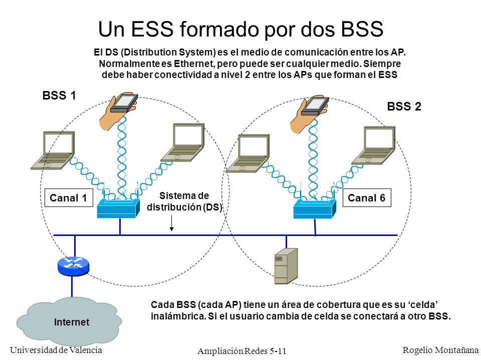Universidad de Valencia Rogelio Montañana Ampliación Redes 5-11 Internet Un ESS formado por dos BSS BSS 1 BSS 2 Sistema de distribución (DS) El DS (Di