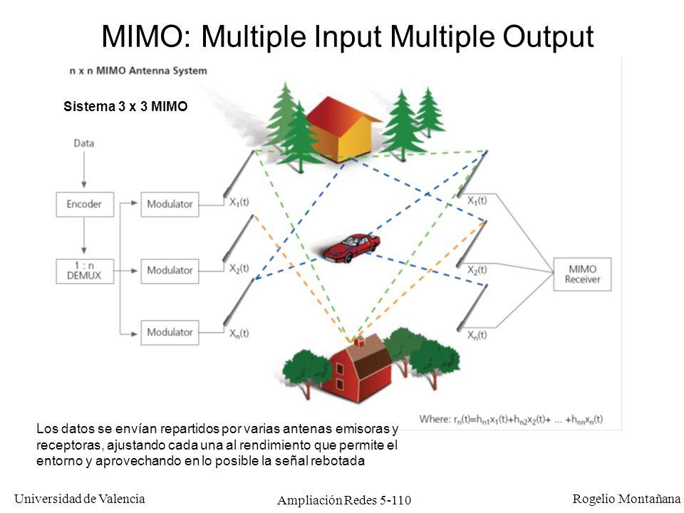 Universidad de Valencia Rogelio Montañana Ampliación Redes 5-110 MIMO: Multiple Input Multiple Output Los datos se envían repartidos por varias antena