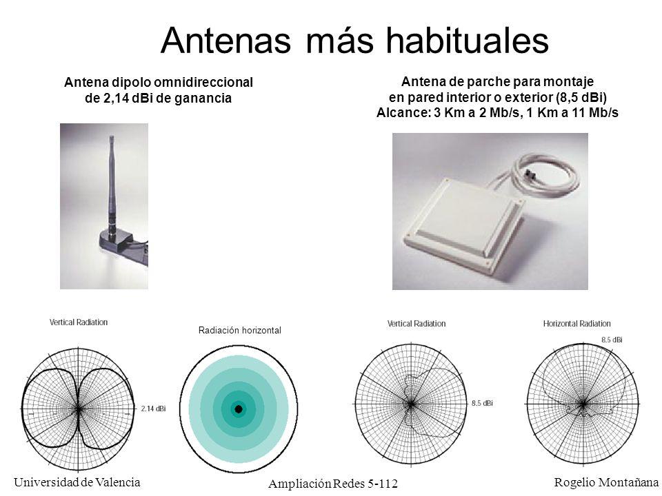 Universidad de Valencia Rogelio Montañana Ampliación Redes 5-112 Antenas más habituales Antena dipolo omnidireccional de 2,14 dBi de ganancia Antena d