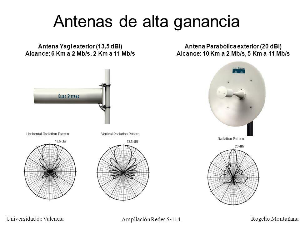 Universidad de Valencia Rogelio Montañana Ampliación Redes 5-114 Antenas de alta ganancia Antena Yagi exterior (13,5 dBi) Alcance: 6 Km a 2 Mb/s, 2 Km