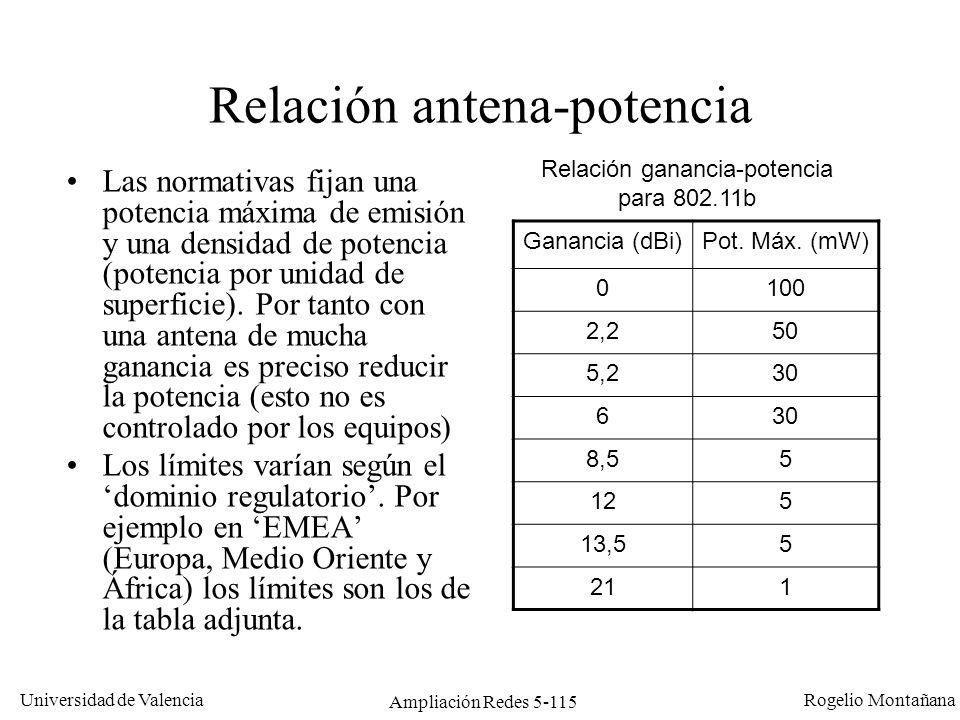 Universidad de Valencia Rogelio Montañana Ampliación Redes 5-115 Relación antena-potencia Las normativas fijan una potencia máxima de emisión y una de