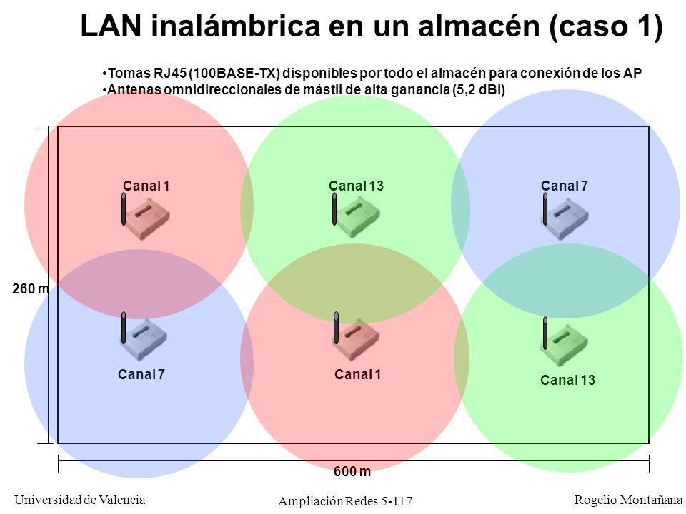 Universidad de Valencia Rogelio Montañana Ampliación Redes 5-117 260 m 600 m LAN inalámbrica en un almacén (caso 1) Tomas RJ45 (100BASE-TX) disponible