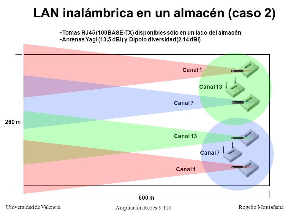 Universidad de Valencia Rogelio Montañana Ampliación Redes 5-118 LAN inalámbrica en un almacén (caso 2) 260 m 600 m Tomas RJ45 (100BASE-TX) disponible