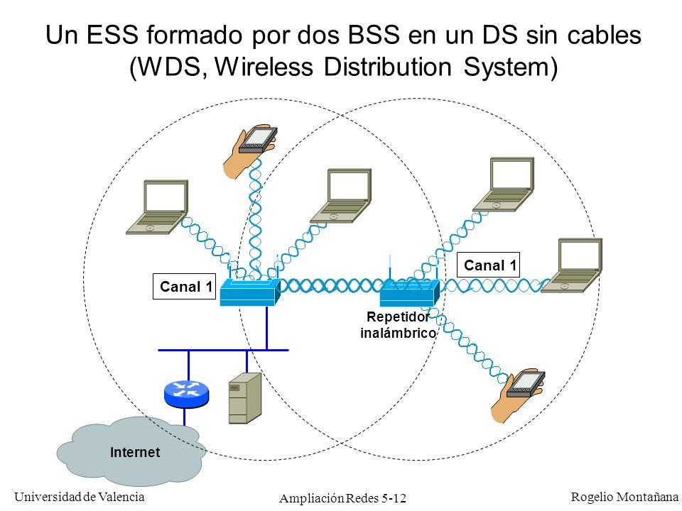 Universidad de Valencia Rogelio Montañana Ampliación Redes 5-12 Internet Un ESS formado por dos BSS en un DS sin cables (WDS, Wireless Distribution Sy